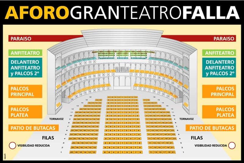 Aforo Gran Teatro Falla